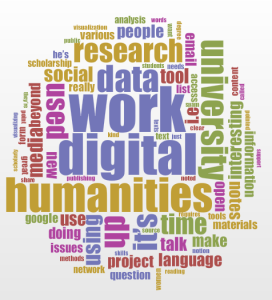 dh word cloud